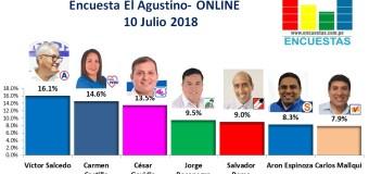 Encuesta El Agustino, Online – 10 Julio 2018