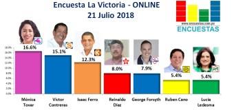 Encuesta La Victoria, ONLINE – 21 Julio  2018