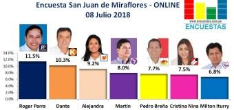 Encuesta San Juan de Miraflores, Online – 08 Julio 2018