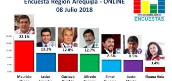 Encuesta Región Arequipa, Online – 08 Julio 2018