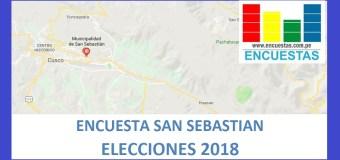 Encuesta Alcaldía Distrital de San Sebastian, Cusco – Agosto 2018