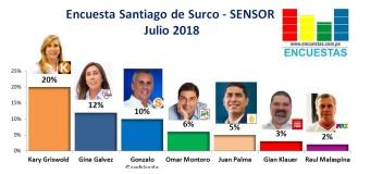Encuesta Santiago de Surco, Sensor – Julio 2018