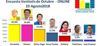 Encuesta Veintiséis de Octubre, ONLINE – 23 Agosto 2018