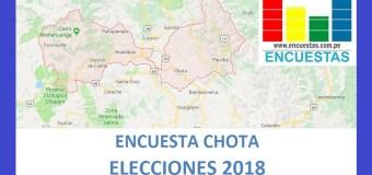 Encuesta Alcaldía Provincial de Chota – Setiembre 2018