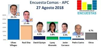 Encuesta Comas, APC – 27 Agosto 2018