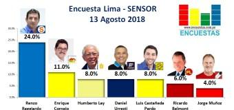 Encuesta Alcaldía de Lima, Sensor – 13 Agosto 2018