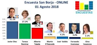 Encuesta San Borja, Online – 01 Agosto 2018