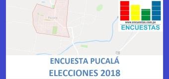 Encuesta Alcaldía Distrital de Pucalá – Setiembre2018