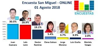 Encuesta San Miguel, Online – 01 Agosto 2018
