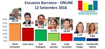 Encuesta Barranco, Online – 12 Setiembre 2018