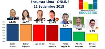 Encuesta Alcaldía de Lima, Online – 12 Setiembre 2018