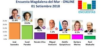Encuesta Magdalena del Mar, ONLINE – 01 Setiembre 2018