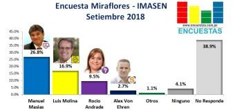 Encuesta Miraflores, Imasen – Setiembre 2018