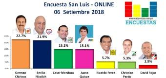 Encuesta San Luis, Online – 06 Setiembre 2018