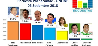 Encuesta Pachacamac, Online – 06 Setiembre 2018