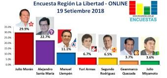 Encuesta Región La Libertad, Online – 19 Setiembre 2018