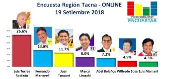 Encuesta Región Tacna, ONLINE – 19 Setiembre de 2018