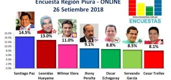 Encuesta Región Piura, Online – 26 Setiembre 2018