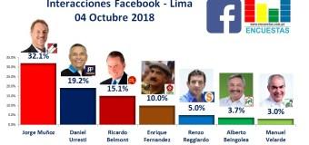Interacciones Lima, Facebook – 04 Octubre 2018