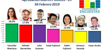 Aprobación Líderes Políticos – EIP, 04 Febrero 2019