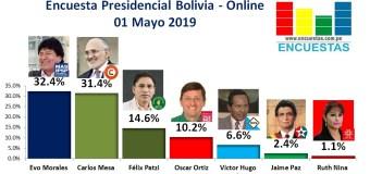 Encuesta Presidencial Bolivia, ONLINE– 01 Mayo 2019