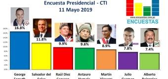 Encuesta Presidencial, CTI – 11 Mayo 2019