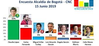 Encuesta Alcaldía de Bogotá, CNC – 15 Junio 2019