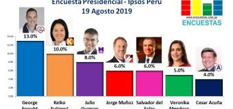 Encuesta Presidencial, Ipsos Perú – 19 Agosto 2019