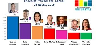 Encuesta Presidencial, Sensor – 25 Agosto 2019