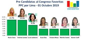 Candidatas al Congreso favoritas por el PPC – Lima 01 Octubre 2019