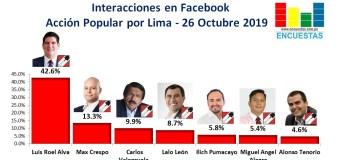 Elecciones 2020: Candidatos líderes en Facebook por Acción Popular en Lima