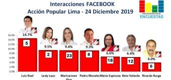 Candidatos más visitados en Facebook por AP (Lima) – 24 Diciembre 2019