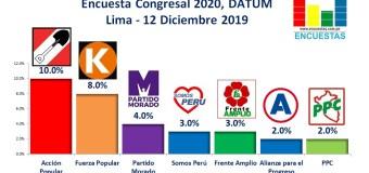 Encuesta Congresal por Partido, Datum – 12 Diciembre 2019
