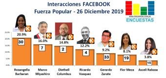 Candidatos más visitados en Facebook por FP (Lima) – 26 Diciembre 2019