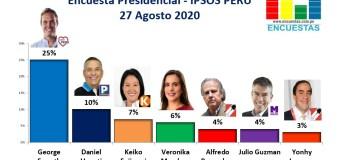 Encuesta Presidencial, Ipsos Perú – 27Agosto 2020
