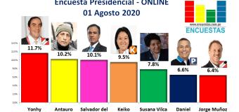 Encuesta Presidencial, Online – 01 agosto 2020