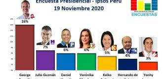 Encuesta Presidencial, Ipsos Perú – 19 Noviembre 2020