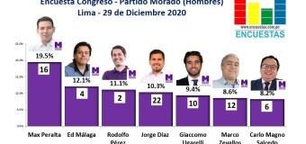 Encuesta Congresal, Partido Morado (Hombres) – Online, 29 Diciembre 2020