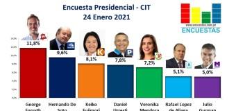 Encuesta Presidencial, CIT – 24 Enero 2021