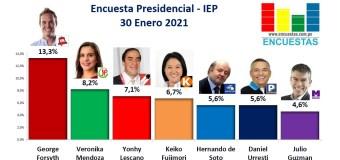 Encuesta Presidencial, IEP – 30 Enero 2021
