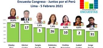 Encuesta Congresal, Juntos por el Perú – Online, 05 Febrero 2021