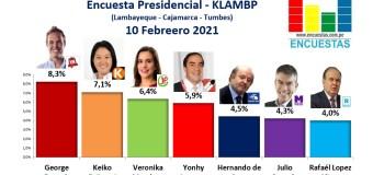 Encuesta Presidencial, KLAMBP – (Lambayeque – Cajamarca – Tumbes) 10 Febrero 2021
