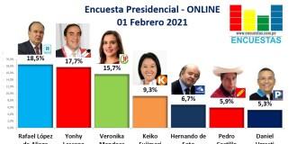Encuesta Presidencial, Online – 01 Febrero 2021