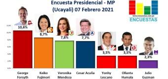 Encuesta Presidencial, MP – (Ucayali) 07 Febrero 2021