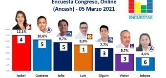 Encuesta Congreso, Online (Ancash) – 05 Marzo 2021