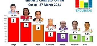 Encuesta Congreso, Online (Cusco) – 27 Marzo 2021