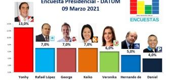 Encuesta Presidencial, Datum – 09 Marzo 2021