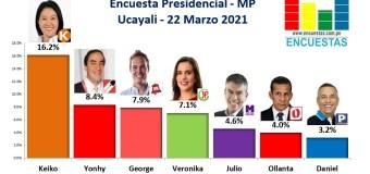 Encuesta Presidencial, MP – (Ucayali) 22 Marzo 2021