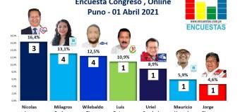 Encuesta Congreso, Online (Puno) – 01 Abril 2021