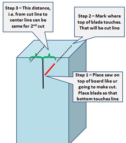 v-cut-diagram